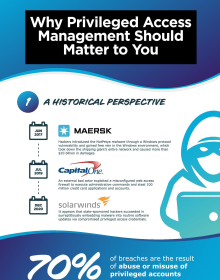 Why Privileged Access Management Should Matter to You