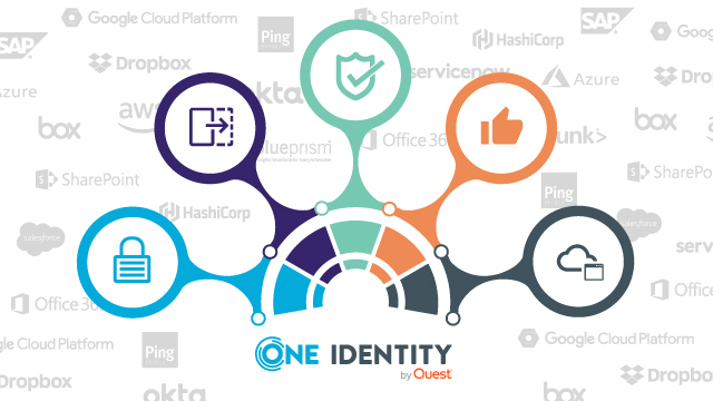 Integration von Ping Identity