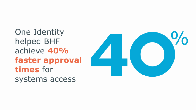 BHF-Bank accelerates access management approvals by 40 percent