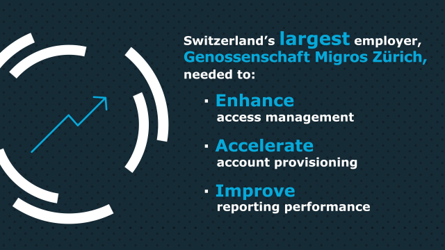 Largest Swiss Employer Enhances IAM with One Identity