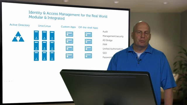 Modular and integrated IAM for the real world - On the Board