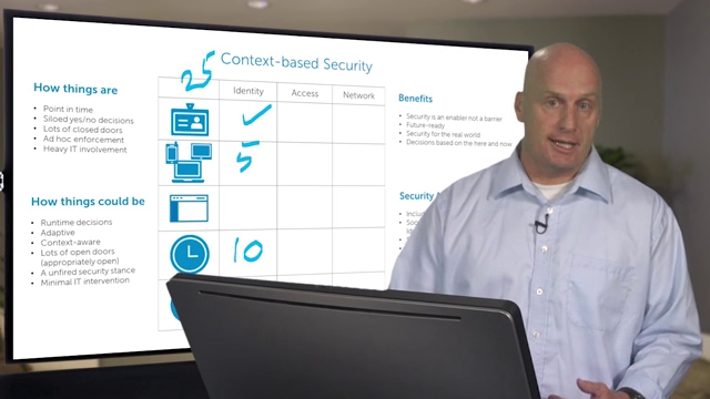 On the Board - Context-based security