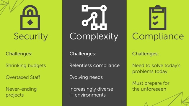 One Identity solutions address security, complexity and compliance challenges