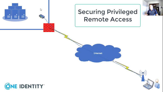 Securing Privileged Remote Access