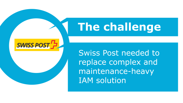 Swiss Post addresses long-term IAM challenges